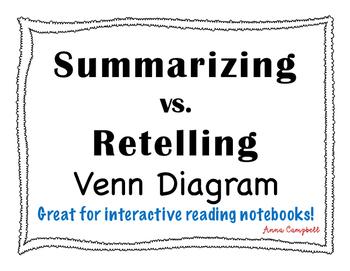 Summary vs. Retelling - A Venn Diagram