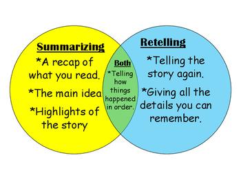 Summarizing lesson venn diagram basic guide wiring diagram summary vs retelling a venn diagram by anna campbell tpt rh teacherspayteachers com venn diagram in ccuart Image collections