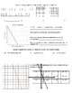Summative Assignment for Linear Equations