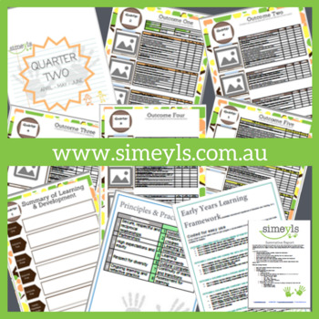 Summative Report, 32 editable pages. Supports EYLF &/or NQF Australia