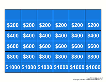 Jeopardy Game for Grade 3 Reading Comprehension Review