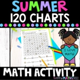 Summer 120 Chart with Missing Numbers Differentiated