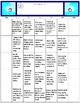 Kindergarten Summer Packet 1
