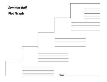 Summer Ball Plot Graph - Mike Lupica