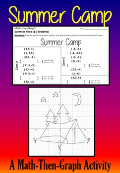 Summer Camp - 15 Linear Systems & Coordinate Graphing Activity