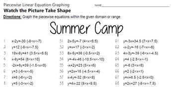 Summer Camp - A Piecewise Linear Graphing Activity
