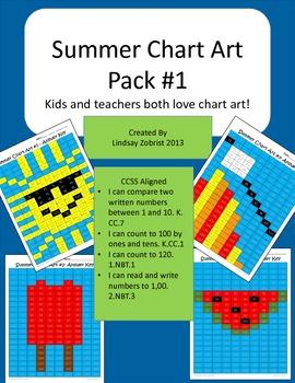 Summer Chart Art Pack #1