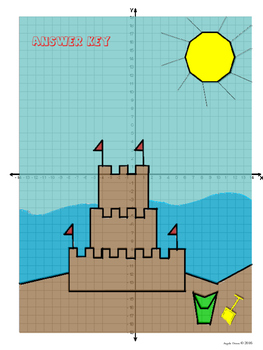 "Summer Coordinate Grid ""Day at the Beach"""
