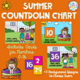 Summer Countdown Chart to the Last Day of School