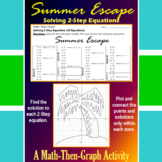 Summer Escape - A Math-Then-Graph Activity - Solve 2-Step Equations