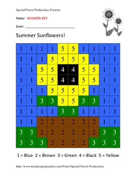 Summer FREE - Sunflower - Color By Numbers!