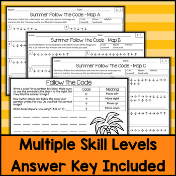 Summer Coding Unplugged - Follow the Code