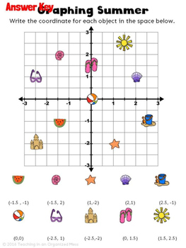 Summer Graphing in 4 Quadrants FREEBIE