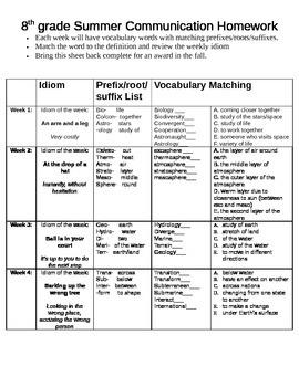 Summer Homework: 8th grade science vocabulary