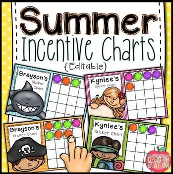 Summer Incentive Charts - Editable