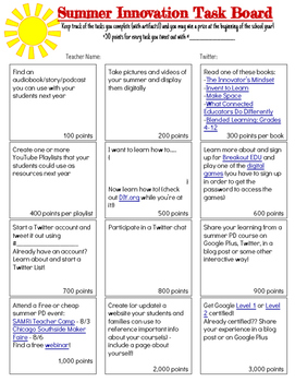 Summer Innovation Task Board for Teachers