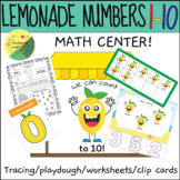 Summer LEMONADE math center