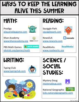 Summer Learning Resources - EDITABLE VERSION
