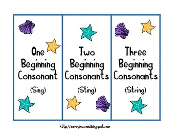 Summer Literacy Center: Consonant Cluster Seashells