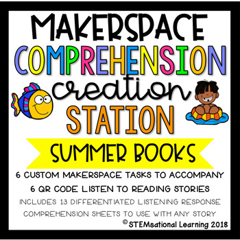 Summer Makerspace STEM Reading Listening Comprehension Creation Task Cards