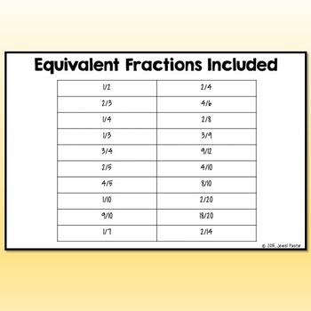 Summer Math Activities (Summer Fraction Games)