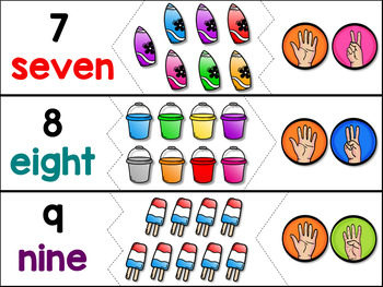 Numbers 1 to 20 Math Center Activity - Number Puzzles { Counting & Recognition }