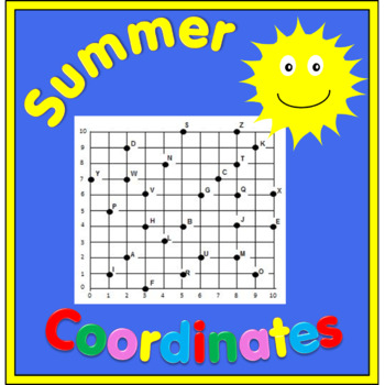 Summer Math Coordinates.