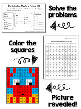 End of Year / Summer Math Activities - Multiplication Mystery Pictures