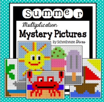 Summer Multiplication Facts