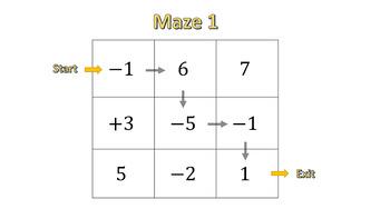 Summer Math Practice:  Math Maze (Adding Integers)