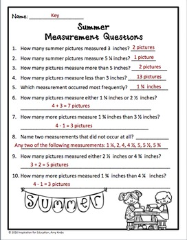 Summer Measurement and Line Plots Scoot