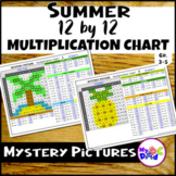 Summer Multiplication Facts 1-12 Mystery Pictures with TPT Easel
