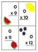 Summer Multiplication Facts