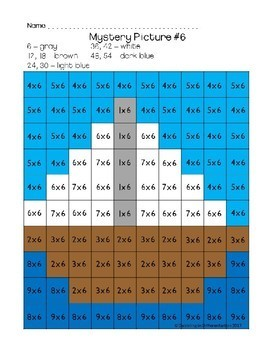 Multiplication Summer Mystery Picture