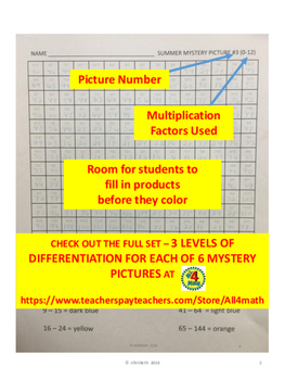 Summer Multiplication Mystery Picture - Sun (0-9s) Only