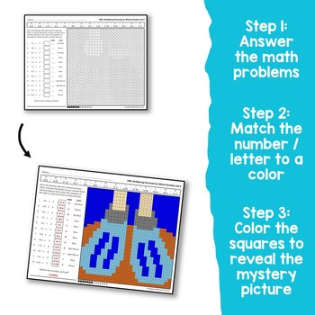 Summer Multiplying Decimals by Whole Numbers