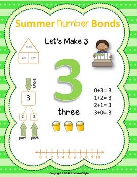 Summer Number Bonds 1 thru 10