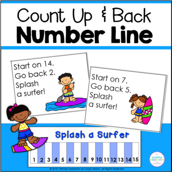 Number Line Addition and Subtraction Summer Theme
