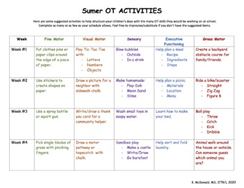 Summer Calendar Template from ecdn.teacherspayteachers.com
