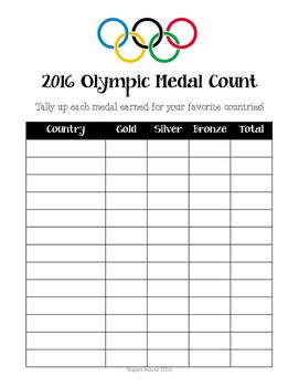 Summer Olympic Medal Tracker