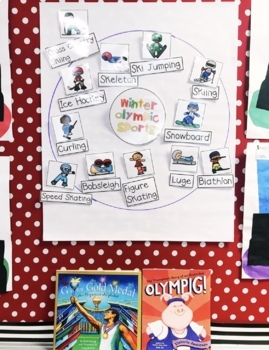 Summer Olympic Unit
