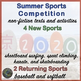 Summer Olympic Sports Competitions  Tokyo 2021