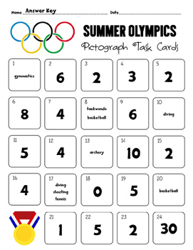 Summer Olympics Pictograph Task Cards