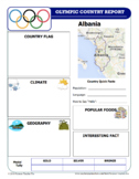 Summer Olympics (Rio) Country Report Set