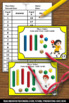 Place Value Games, Tens and Ones Task Cards, 1st Grade Math Centers Review