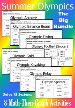 Summer Olympics - The Big Bundle - 8 Math-Then-Graph Activities - 30 Systems