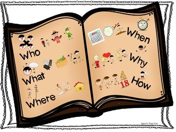 Summer Photos Differentiated Language Activities