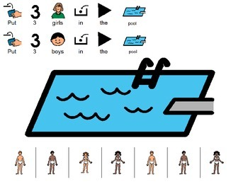 Summer Pool Following Directions Counting Activity (Boardmaker PDF)
