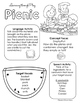 Summer Preschool Speech and Language Packet: Learning Through Play