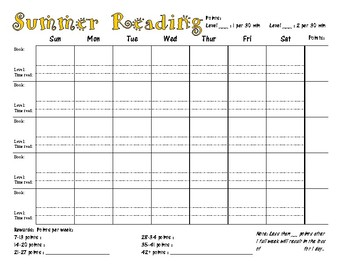 Summer Reading Challenge Chart - FREE
